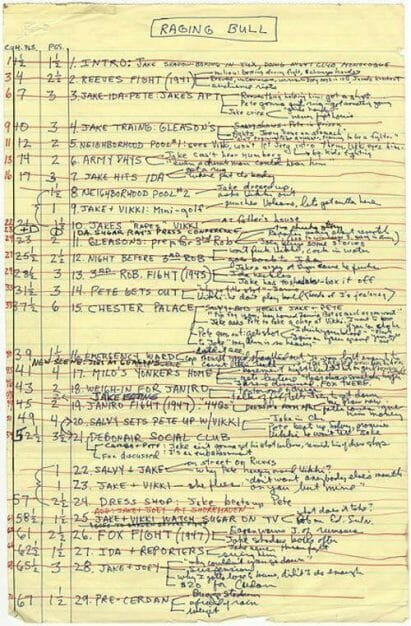 Escaleta de guion de la película Raging Bull